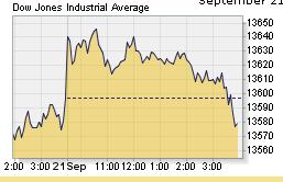 Screen Shot 2012-09-22 at 7.26.53 AM